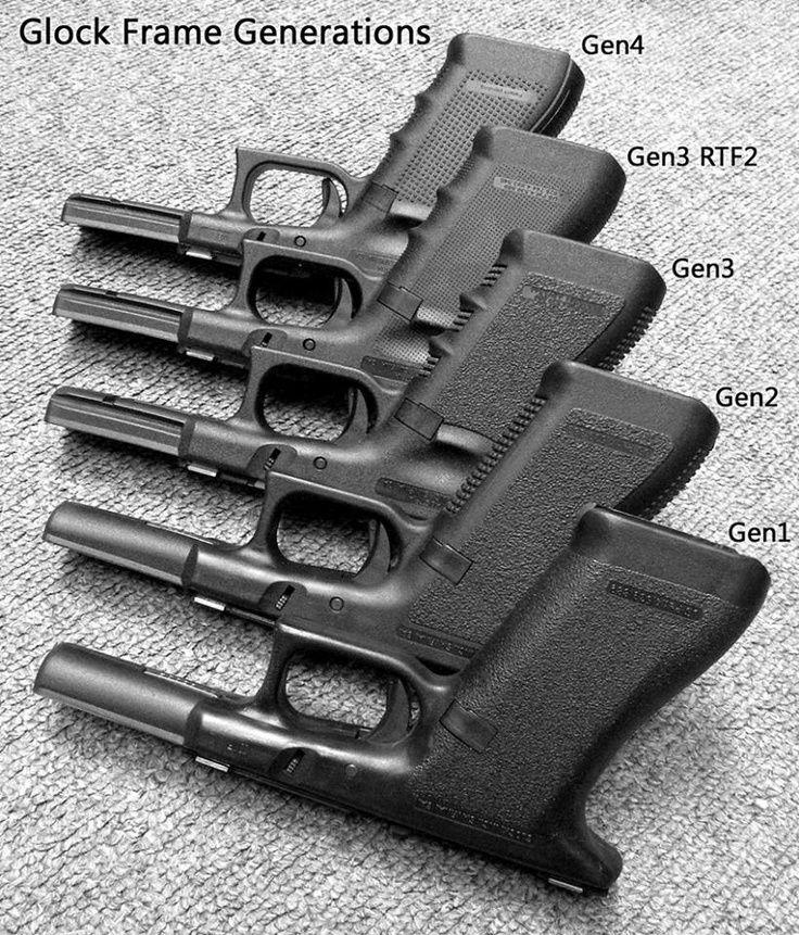 Controversia: Las Glock 17/19/26 - Stock Armas