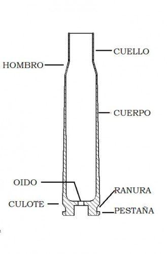 Partes de una vaina metálica