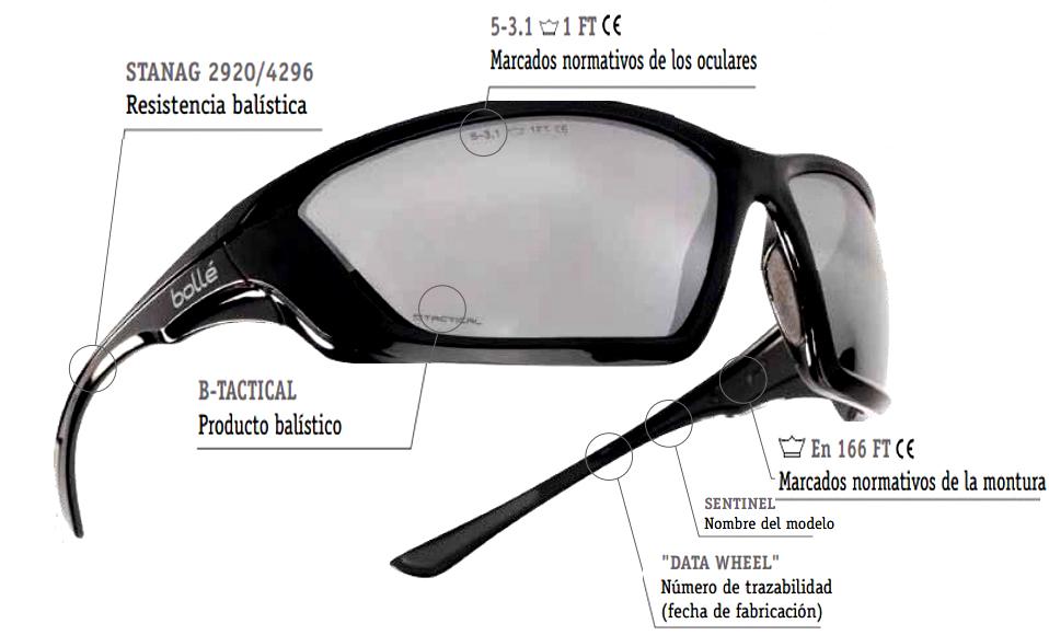Todo sobre gafas de protección para el tiro