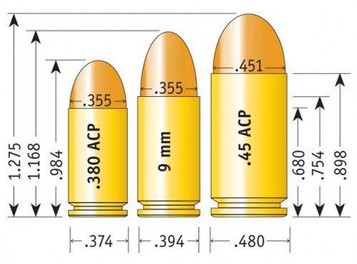El diámetro nominal de la punta del .45 es de .451 pulgadas. Esto equivale a 11.45 mm.