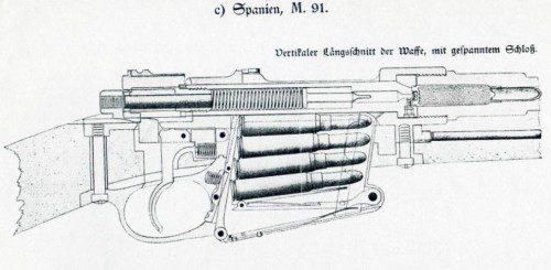 "Fusil El ""Spanien M.91"" o Mauser M.1891-92 4"