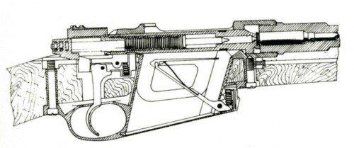 Mauser modelo Español 1892