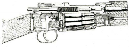Fusil Mauser Español Modelo 1893