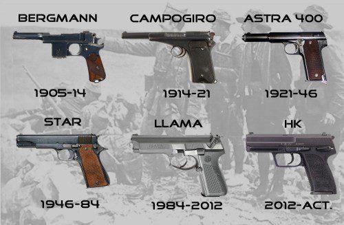 pistolas siglo xx copia