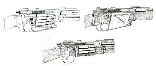 Croquis comparativos de los fusiles y carabinas M.91, M.92, y M.93,