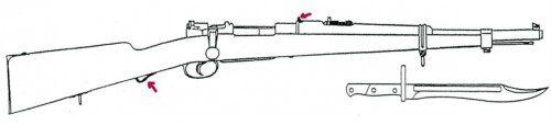 Ejemplar de carabina Mauser Nº2 descrito por Barceló