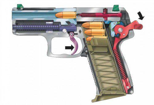 Secuencia de disparo de la pistola HK USP COMPACT en DA