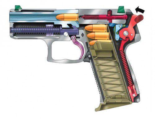 Secuencia de disparo de la pistola HK USP COMPACT en SA