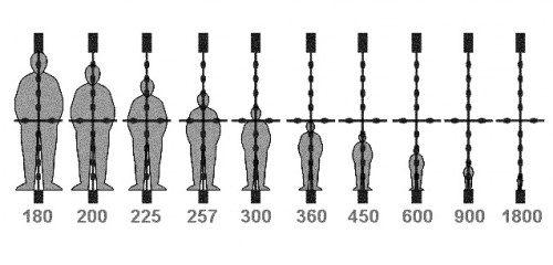 Ejemplo de estimación de distancia en metros con un retículo mil dot