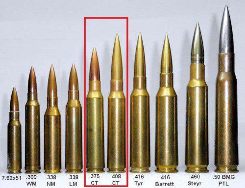 Comparativa de distintos calibres empleados por francotiradores