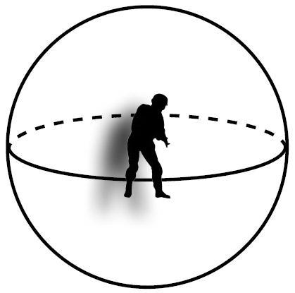 360° y el concepto de esfera.