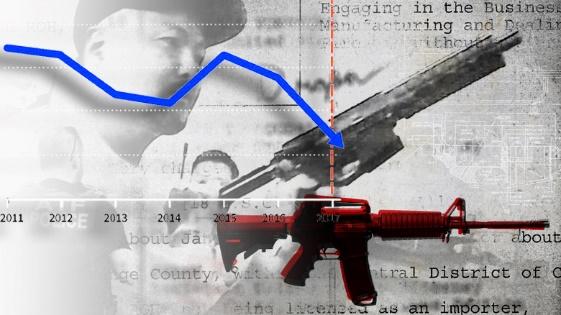 Más propietarios de AR-15, menos crímenes violentos.